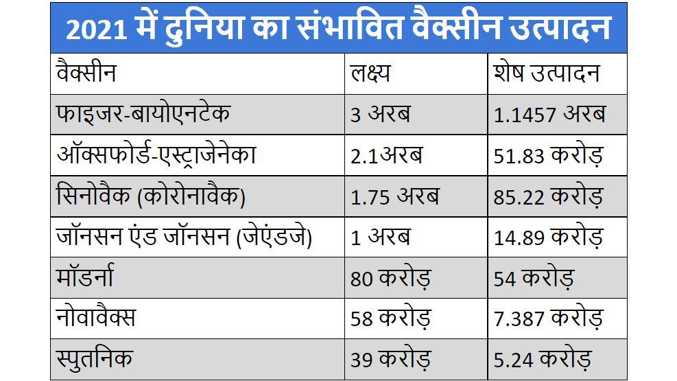modi government 10 mistakes on vaccine policy  - Satya Hindi
