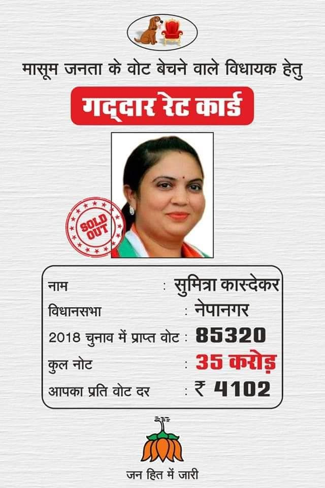 MP by election 2020 congress attacks party rebels  - Satya Hindi