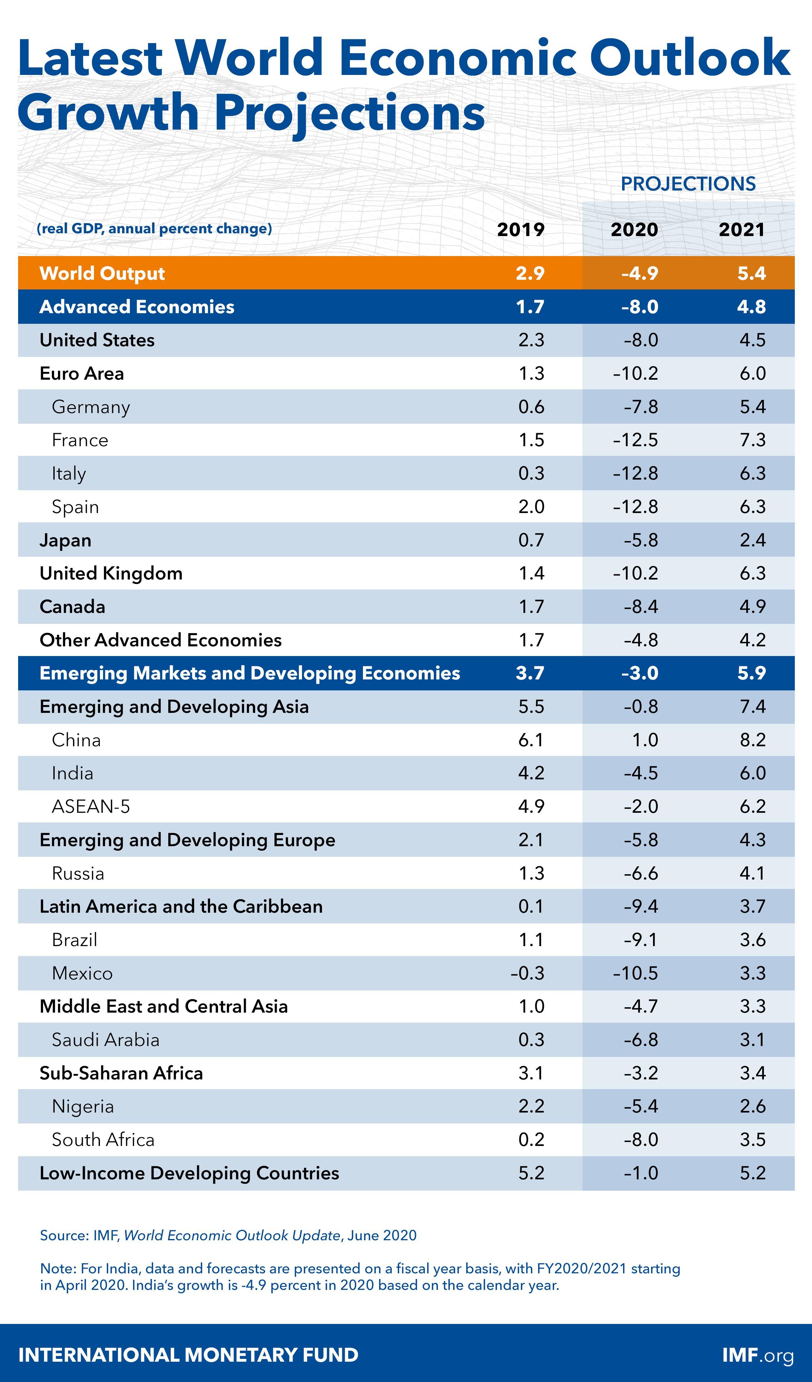 Chinese Economy beat US Economy to reach at top - Satya Hindi